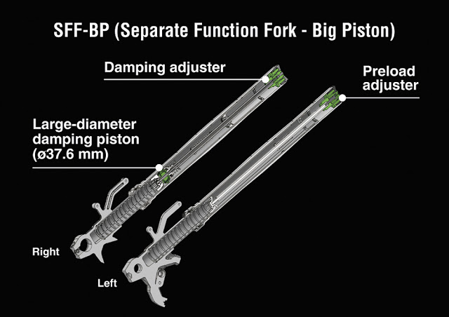 SFF-BPの構造